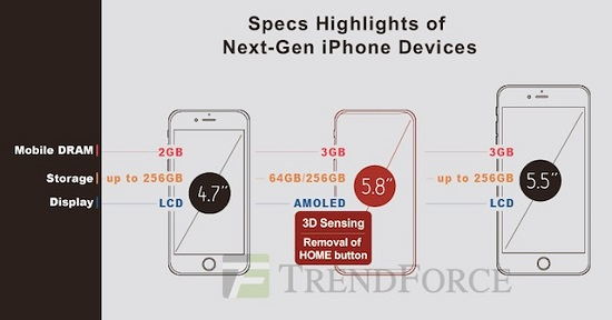 iphone-8-specs