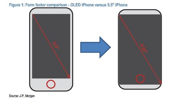 form-factor1
