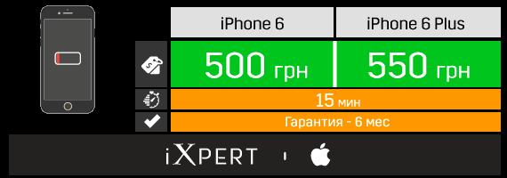 Замена аккумулятора на iPhone 6 и iPhone 6 Plus