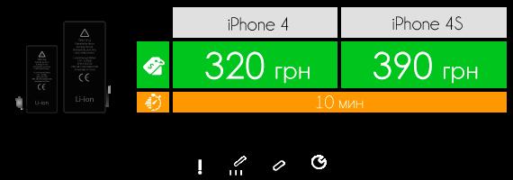 Замена аккумулятора на iPhone 4 и iPhone 4S