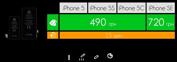Замена аккумулятора на iPhone 5/5s/5c/SE