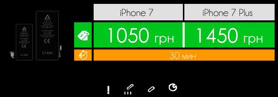 Замена аккумулятора на iPhone 7 и iPhone 7 Plus