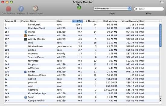 kernel-task-macbook